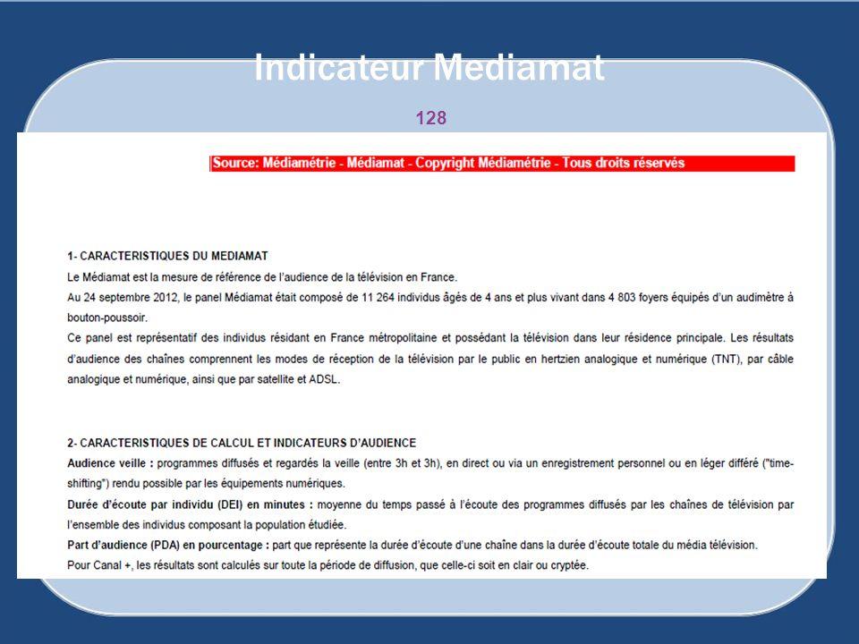 Indicateur Mediamat
