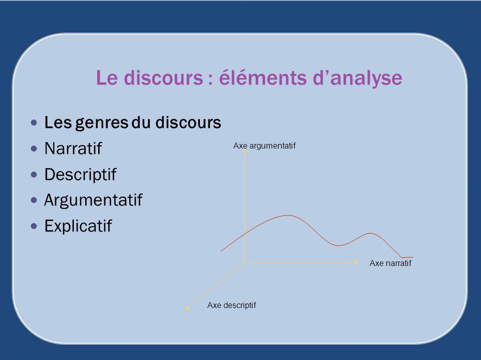 Le discours : éléments d'analyse