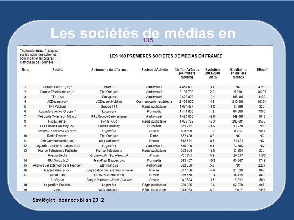Les sociétés de médias en France Stratégies données bilan 2012