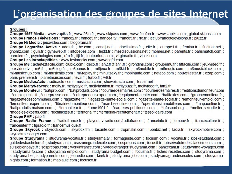 L'organisation des groupes de sites Internet