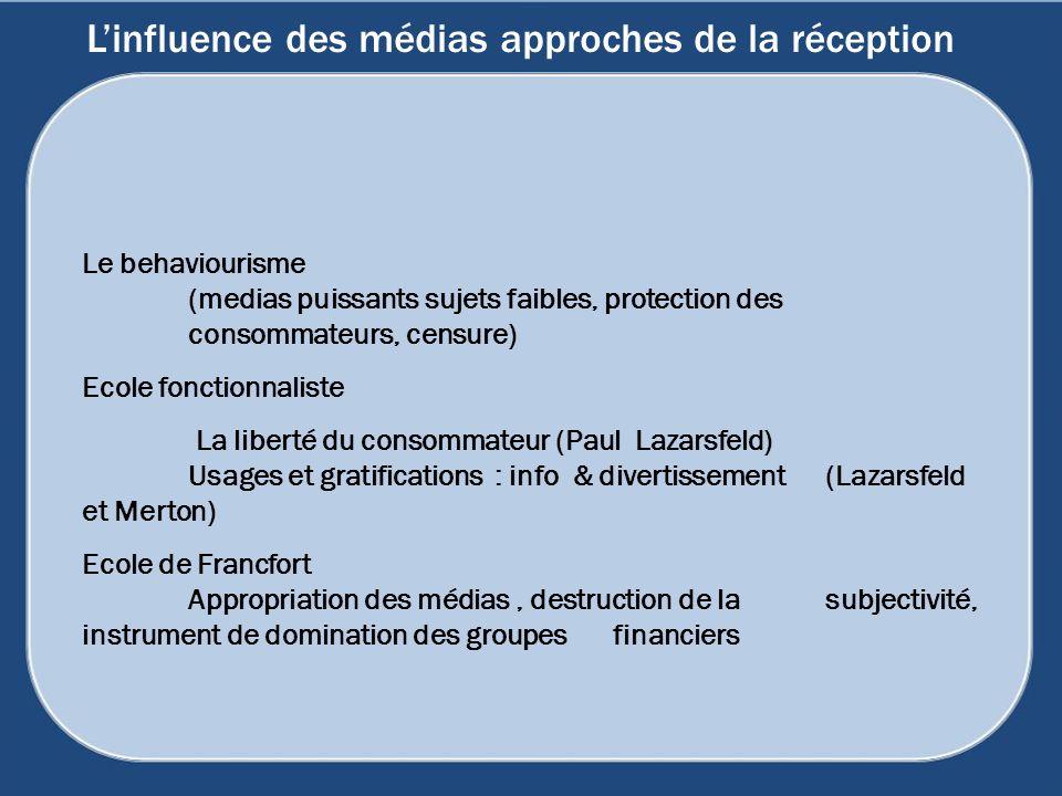 L'influence des médias approches de la réception