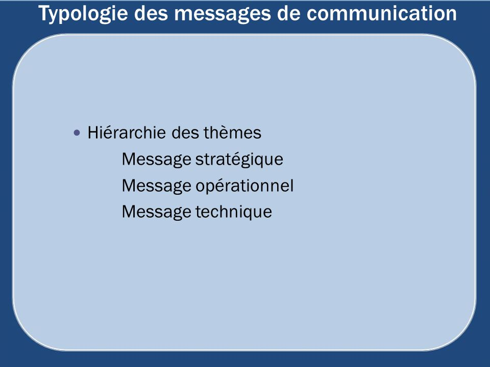 Typologie des messages de communication