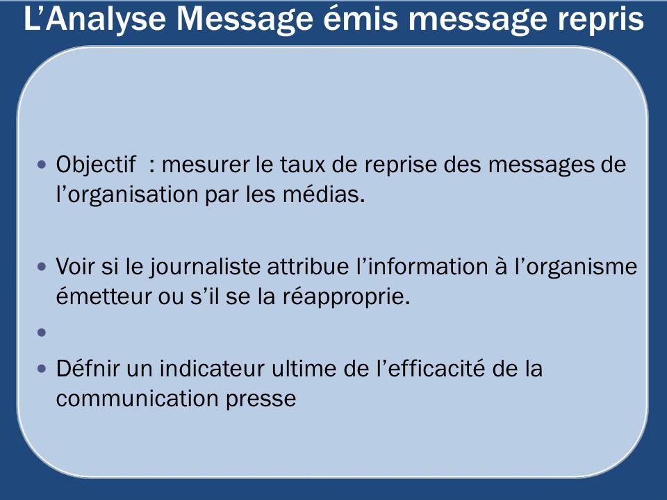 L'Analyse Message émis message repris