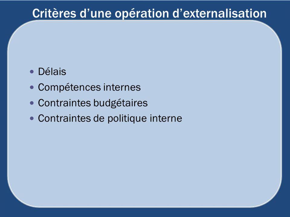 Critères d'une opération d'externalisation