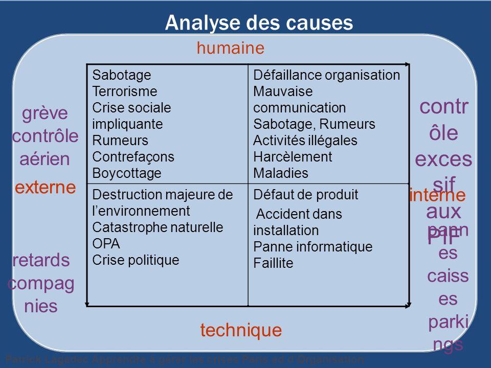 Patrick Lagadec Apprendre à gérer les crises Paris ed d'Organisation