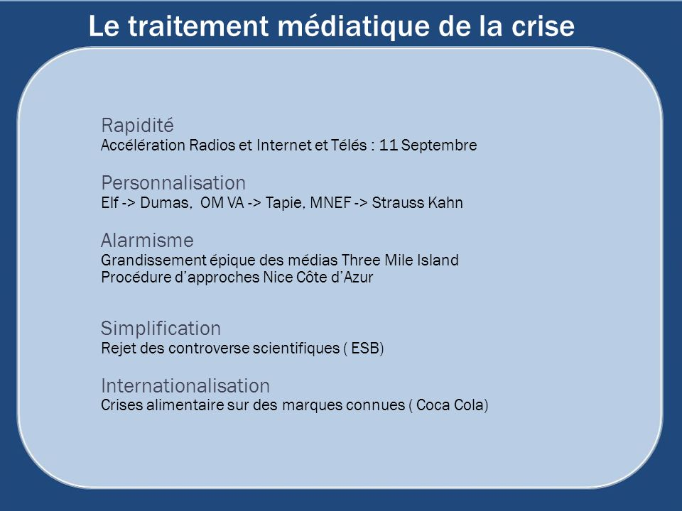 Le traitement médiatique de la crise