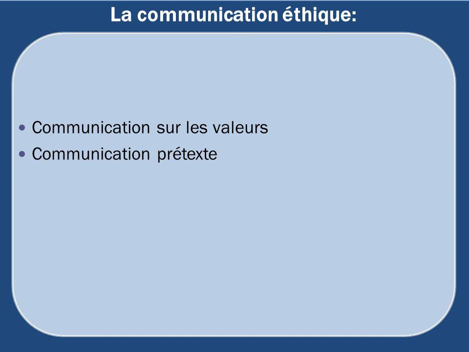 La communication éthique: