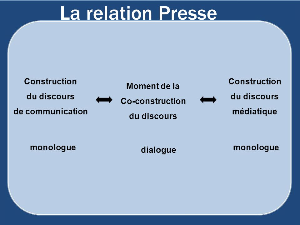 La relation Presse Construction du discours de communication