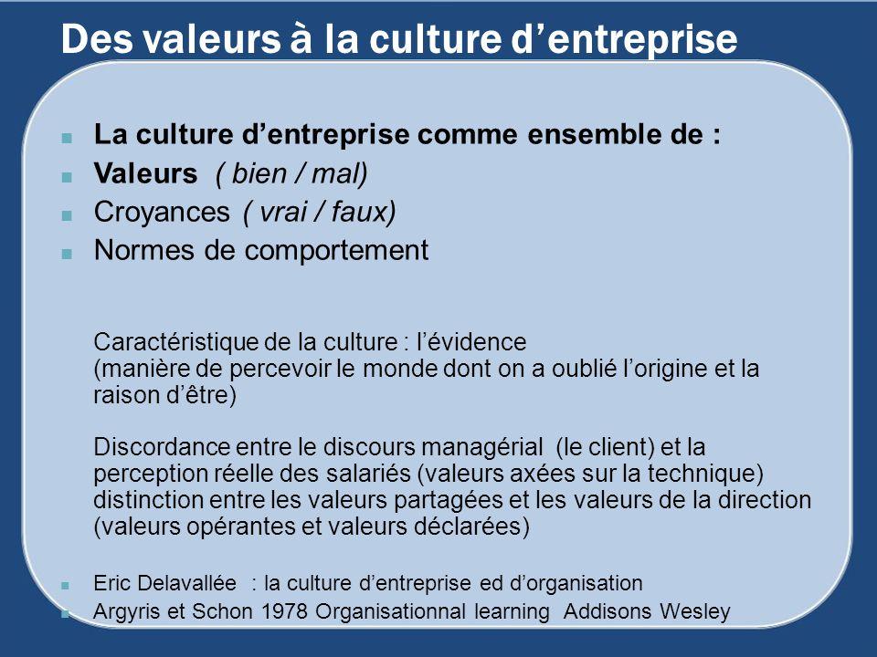 Des valeurs à la culture d'entreprise