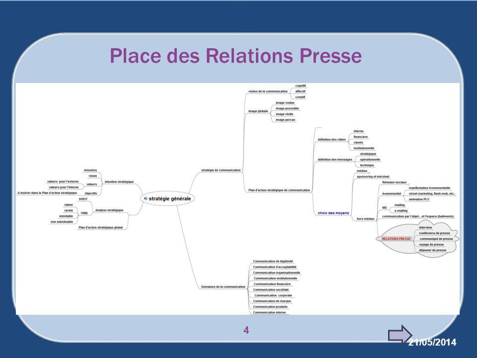 Place des Relations Presse
