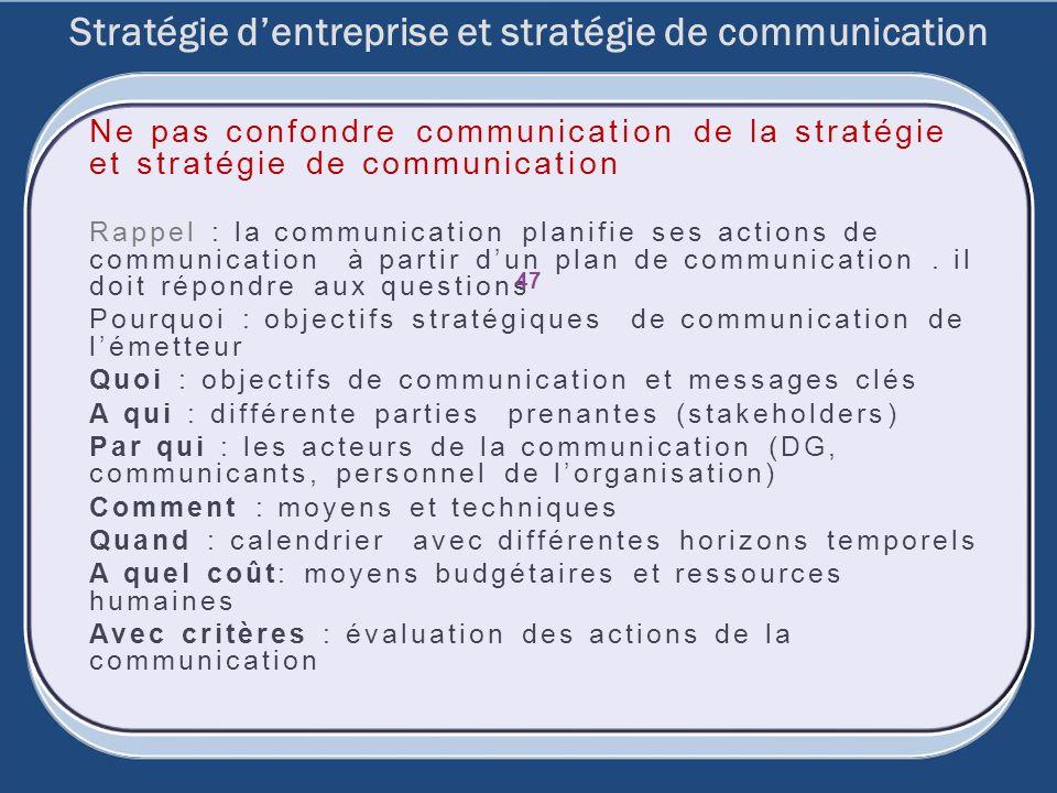 Stratégie d'entreprise et stratégie de communication