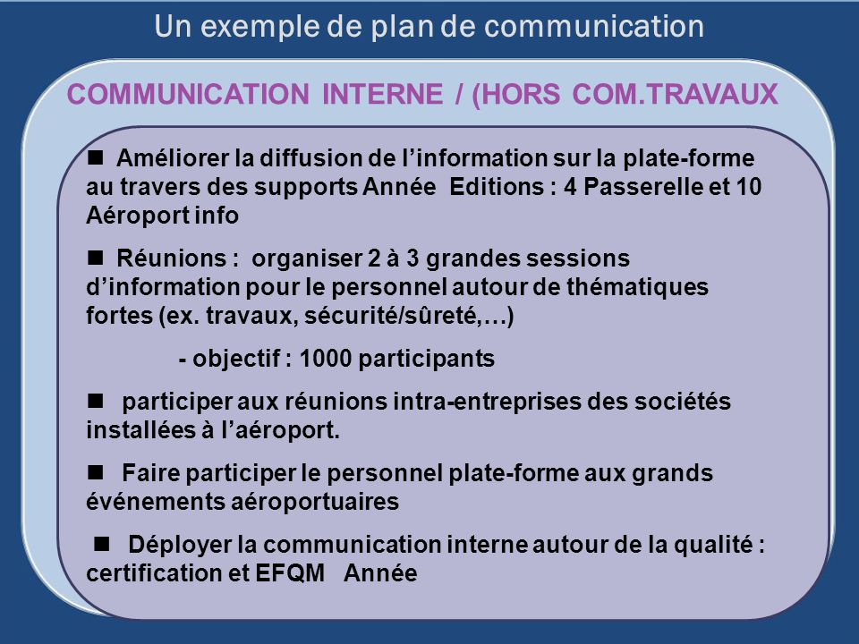 Un exemple de plan de communication