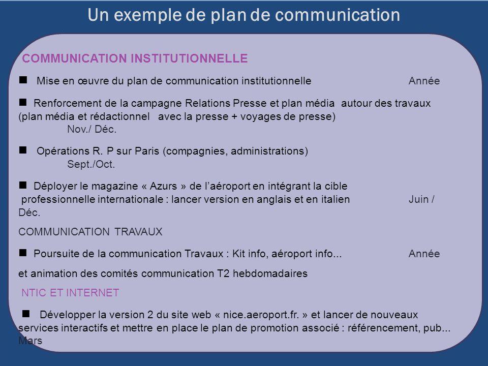 Un exemple de plan de communication