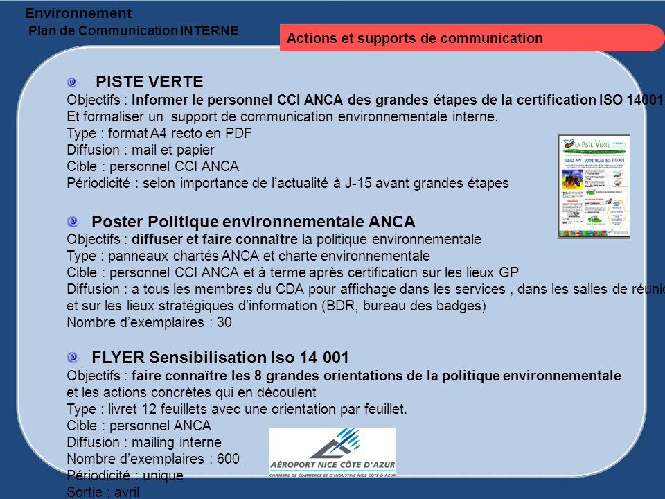 Poster Politique environnementale ANCA