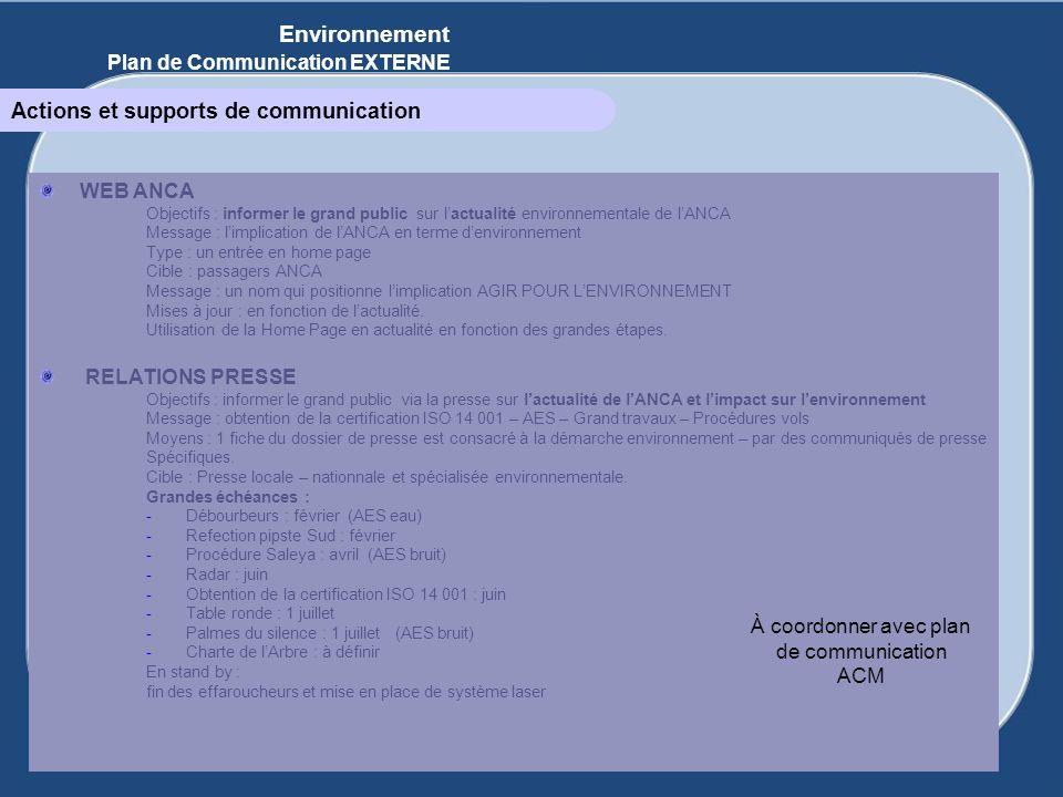 Environnement Actions et supports de communication