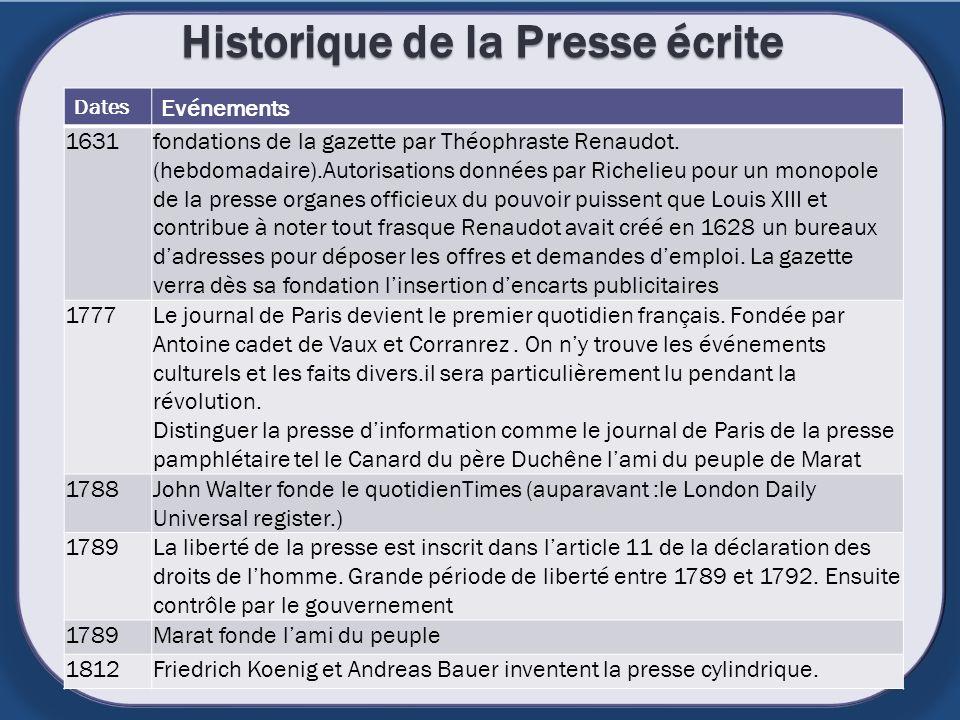 Historique de la Presse écrite