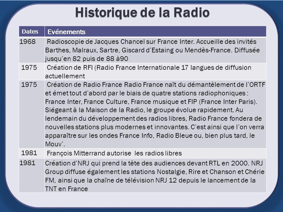 Historique de la Radio Evénements 1968