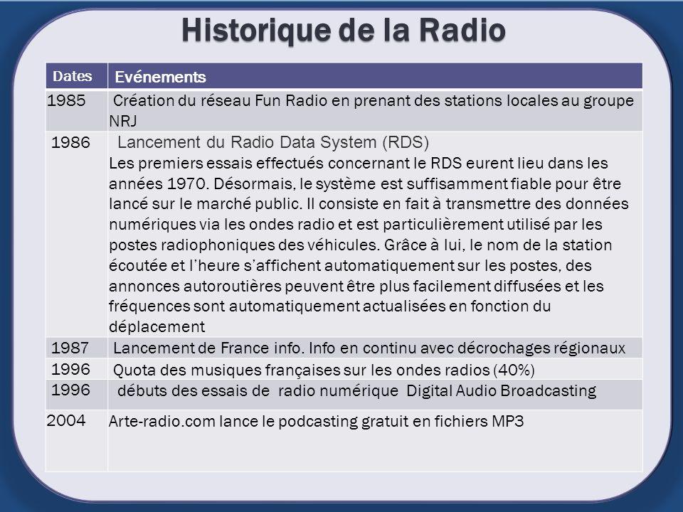 Historique de la Radio Evénements 1985