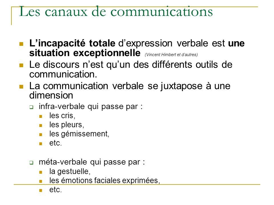Les canaux de communications