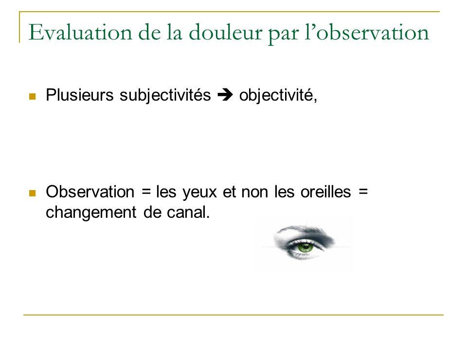 Evaluation de la douleur par l'observation