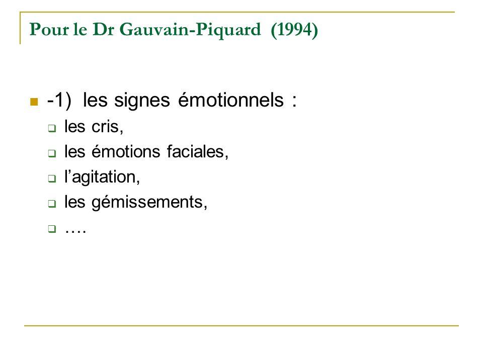 Pour le Dr Gauvain-Piquard (1994)