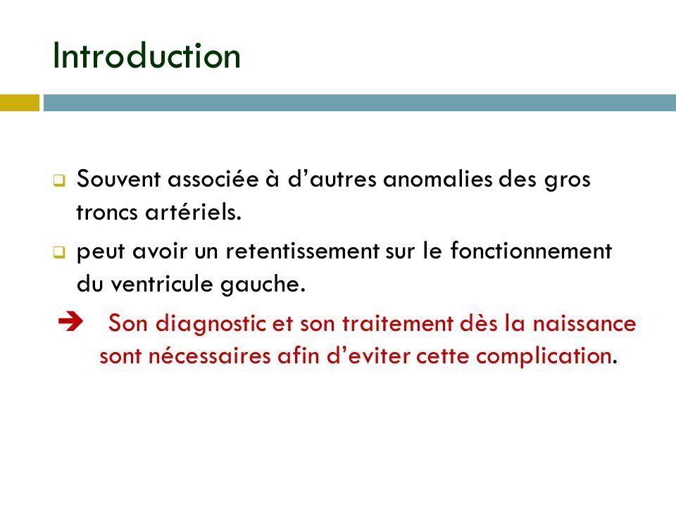 Introduction Souvent associée à d'autres anomalies des gros troncs artériels.