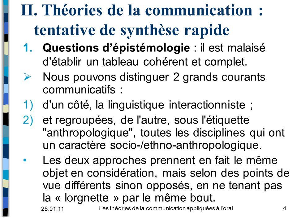 Théories de la communication : tentative de synthèse rapide