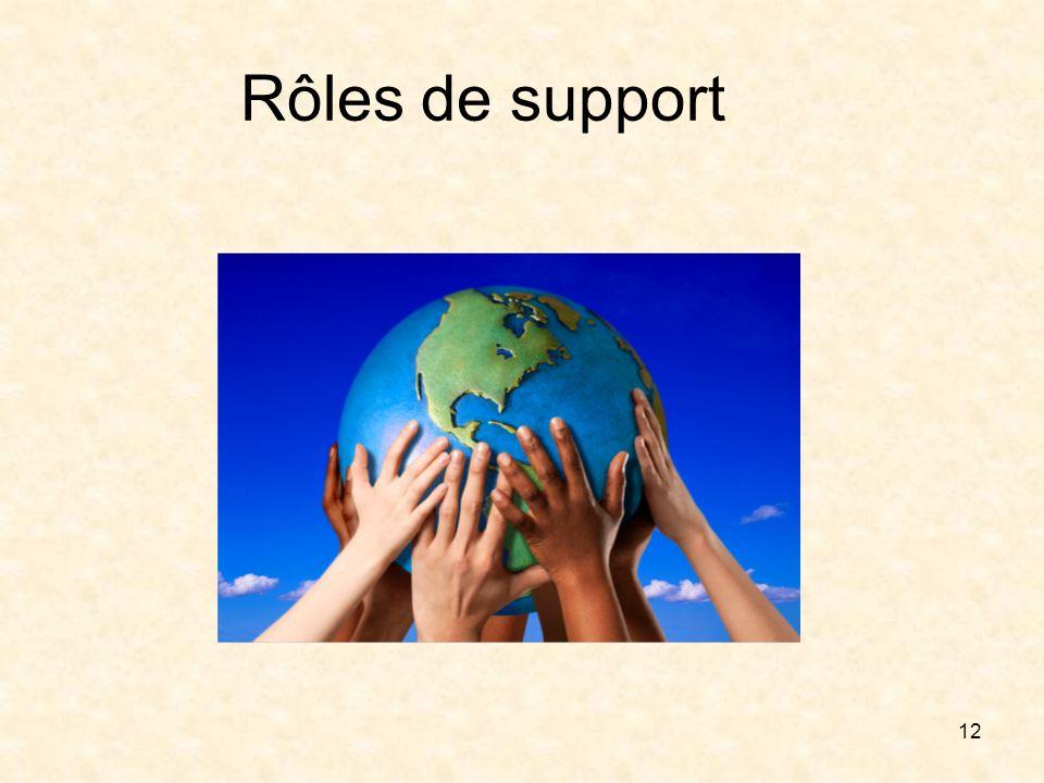 Rôles de support Accordeur – concilie ou médiatise les différends entre les membres, résout les désaccords et allège la tension lors de conflits.