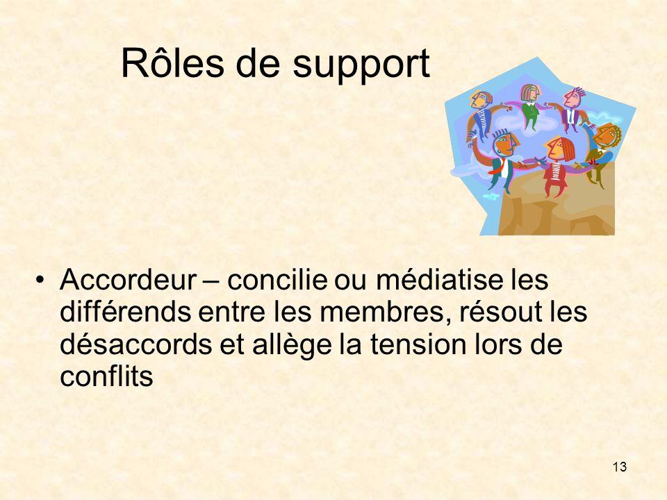 Rôles de support (suite)