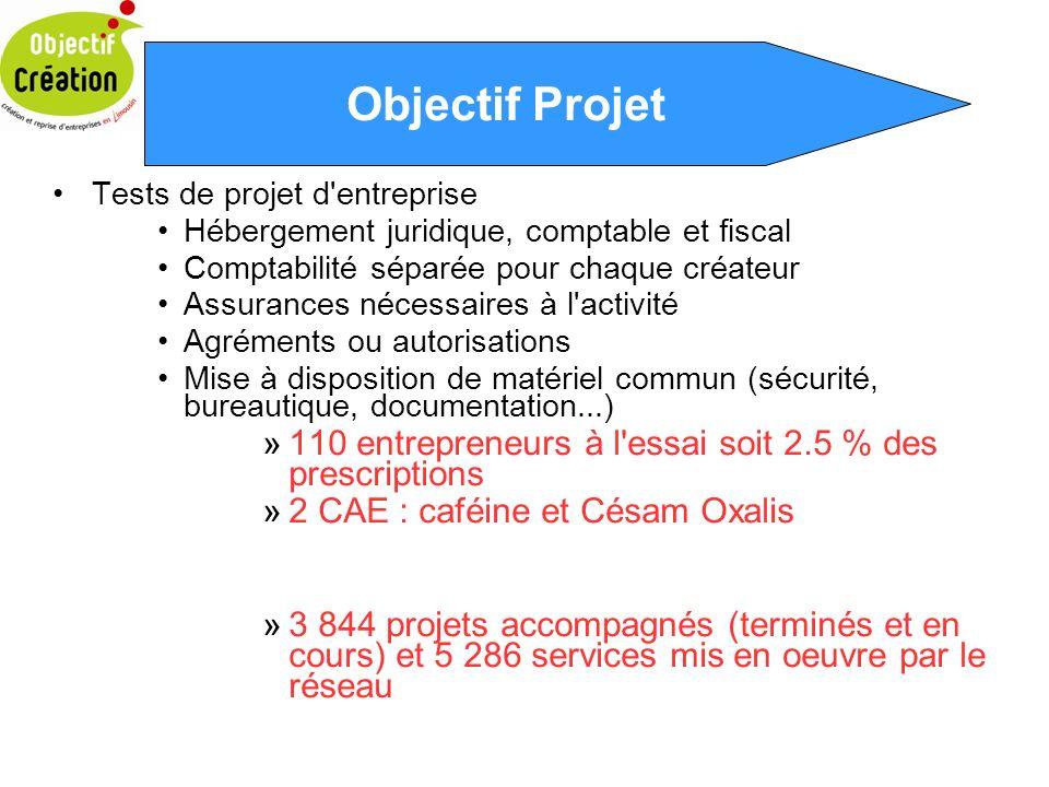 Objectif Projet Tests de projet d entreprise. Hébergement juridique, comptable et fiscal. Comptabilité séparée pour chaque créateur.