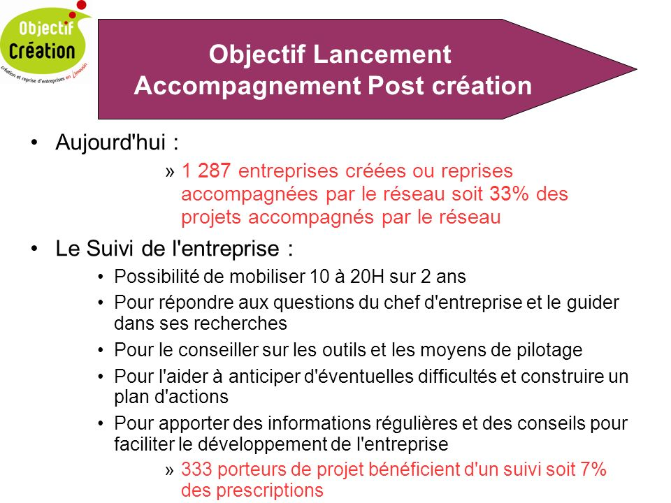 Accompagnement Post création