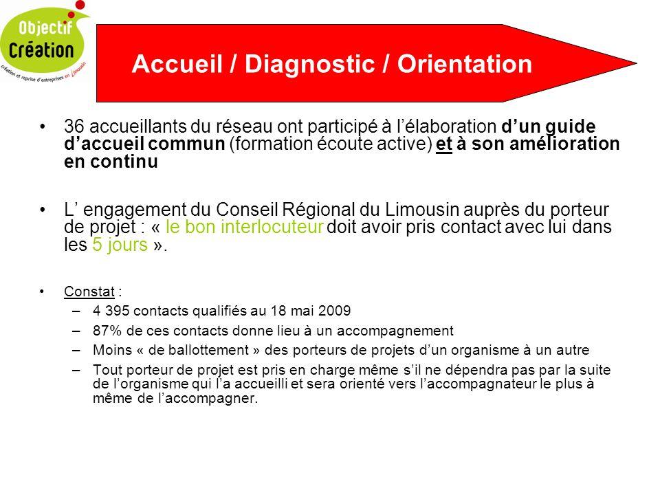 Accueil / Diagnostic / Orientation