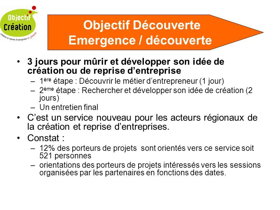 Emergence / découverte