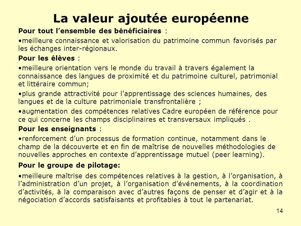 La valeur ajoutée européenne