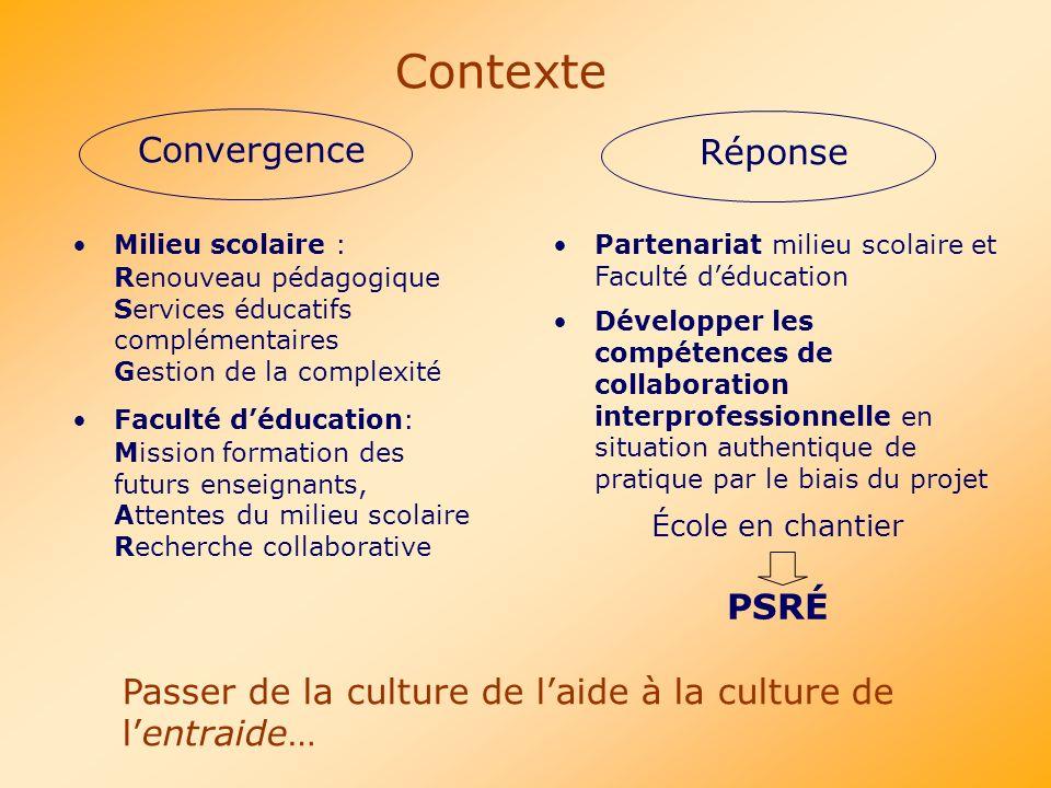 Contexte Convergence Réponse PSRÉ