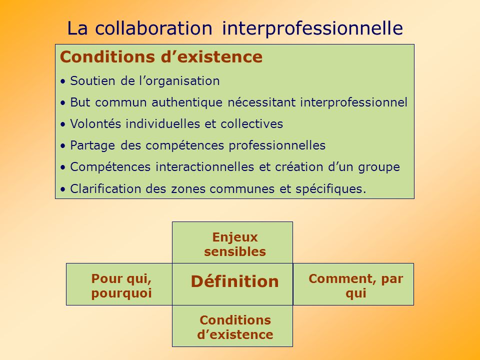 Conditions d'existence