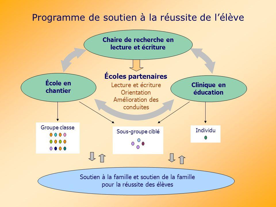 Programme de soutien à la réussite de l'élève