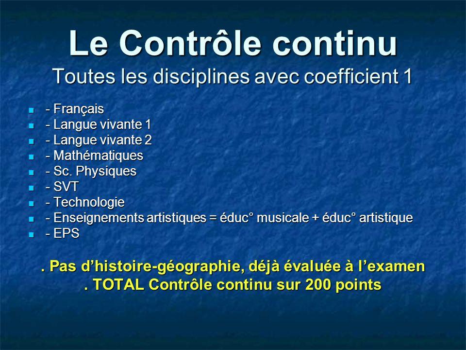 Le Contrôle continu Toutes les disciplines avec coefficient 1
