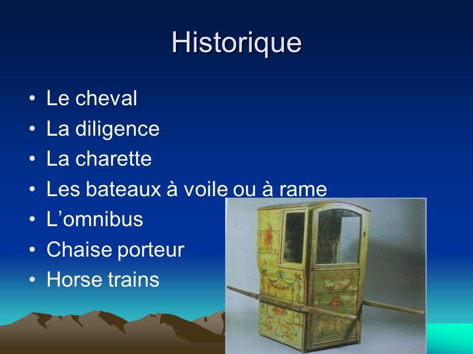 Historique Le cheval La diligence La charette