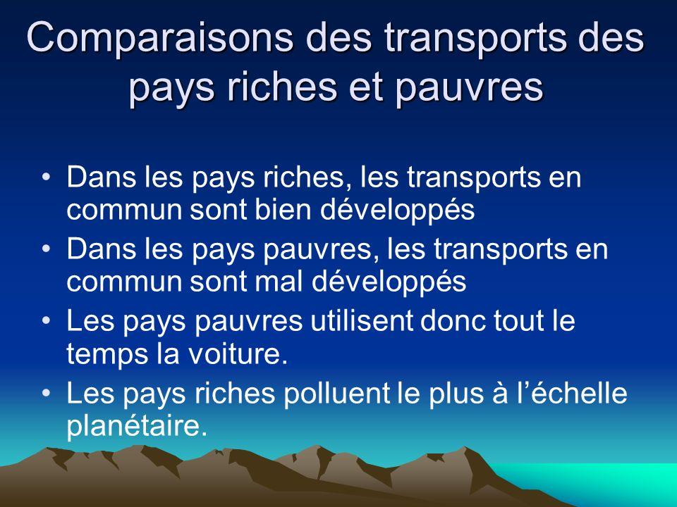 Comparaisons des transports des pays riches et pauvres