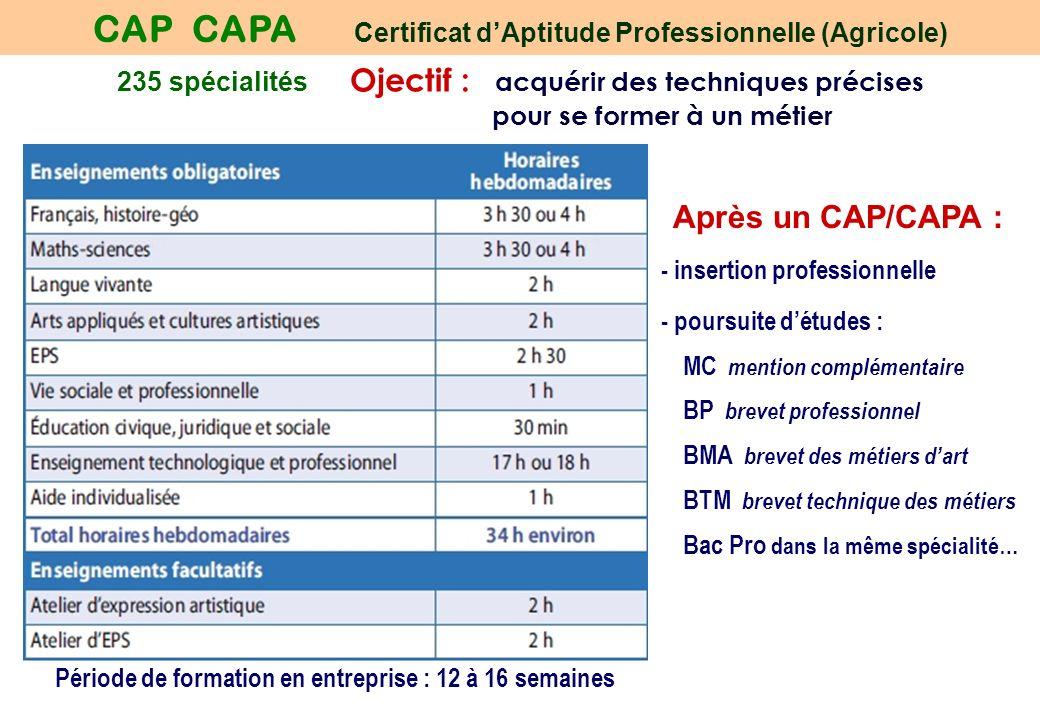 CAP CAPA Certificat d'Aptitude Professionnelle (Agricole)