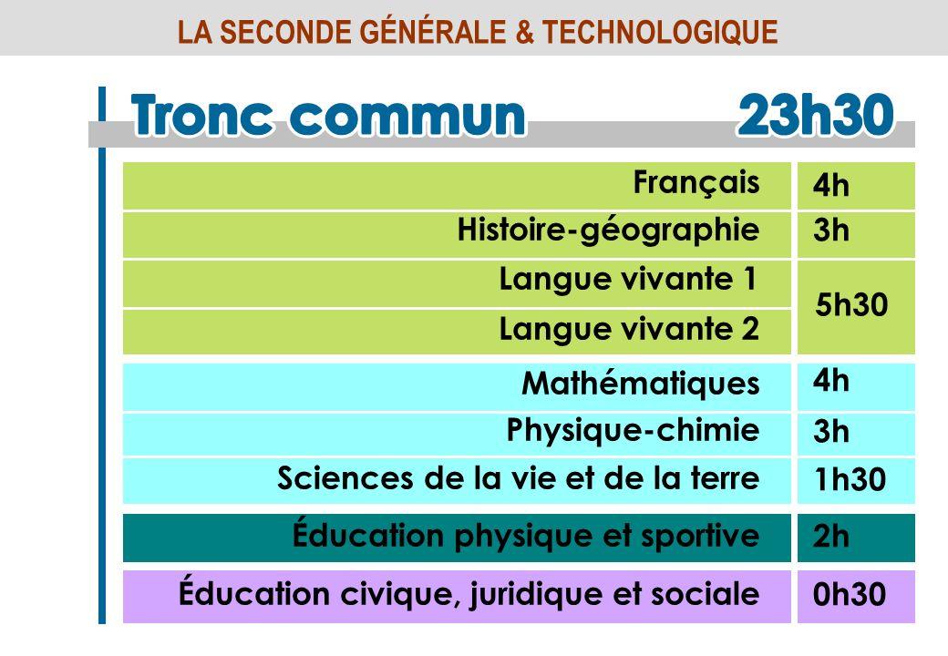 La nouvelle classe de seconde LA SECONDE GÉNÉRALE & TECHNOLOGIQUE