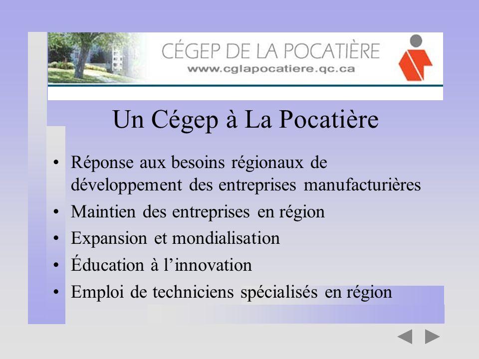 Un Cégep à La Pocatière Réponse aux besoins régionaux de développement des entreprises manufacturières.