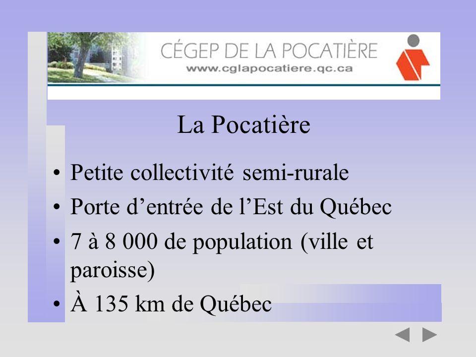 La Pocatière Petite collectivité semi-rurale