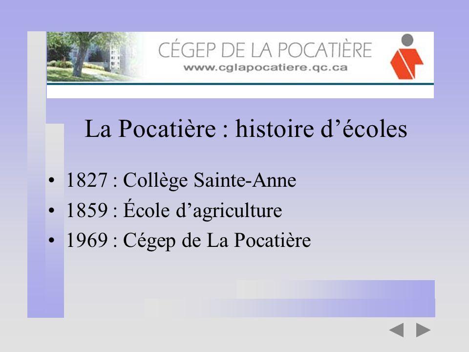 La Pocatière : histoire d'écoles