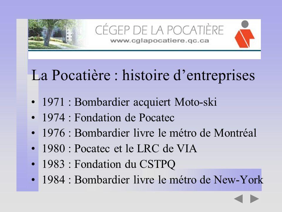 La Pocatière : histoire d'entreprises