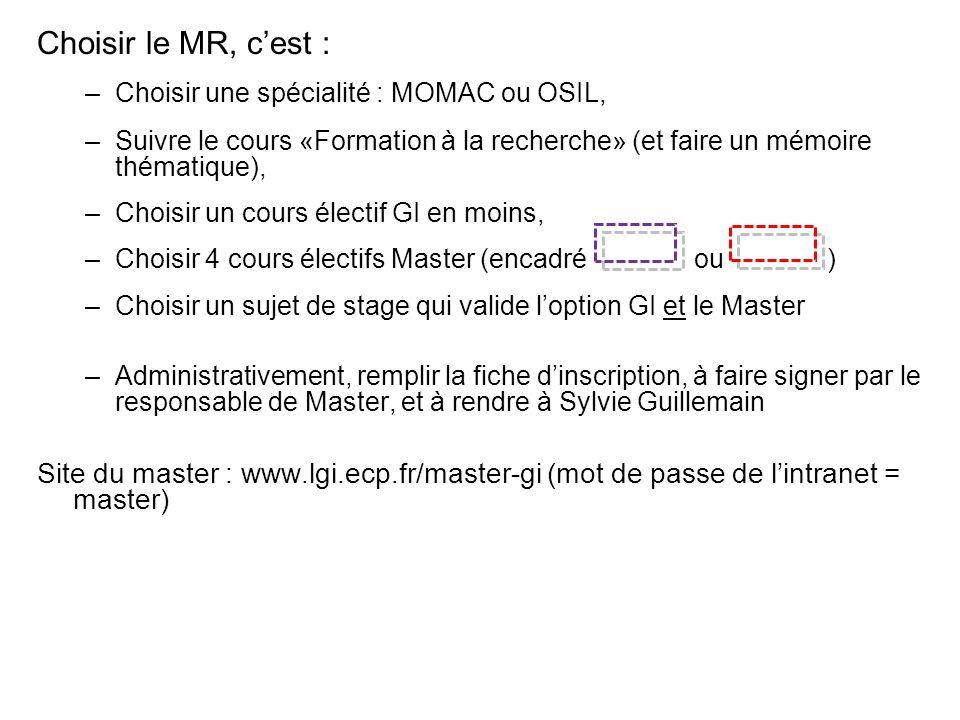 Choisir le MR, c'est : Choisir une spécialité : MOMAC ou OSIL, Suivre le cours «Formation à la recherche» (et faire un mémoire thématique),