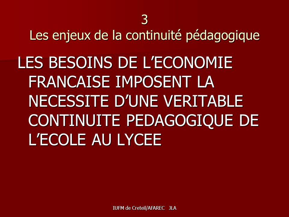 3 Les enjeux de la continuité pédagogique