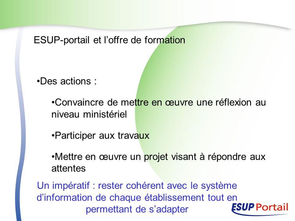 ESUP-portail et l'offre de formation
