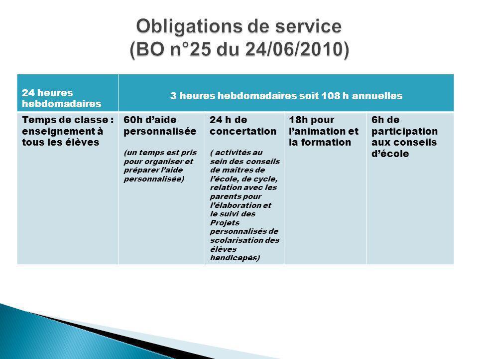 Obligations de service (BO n°25 du 24/06/2010)